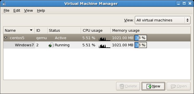 The CentOS virt-manager listing one virtual machine as running