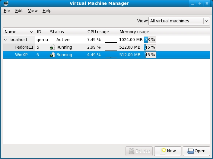 kvm VM memory percentage usage