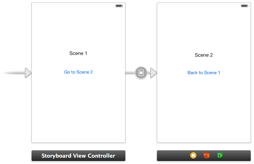 A storyboard segue configured in Xcode 5