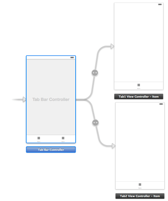 Xcode 5 iOS 7 Tab Bar Storyboard