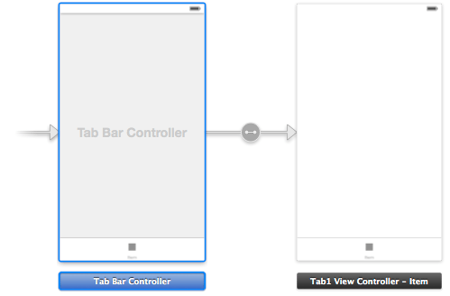 An Tab Bar Controller embedded into an Xcode 5 storyboard