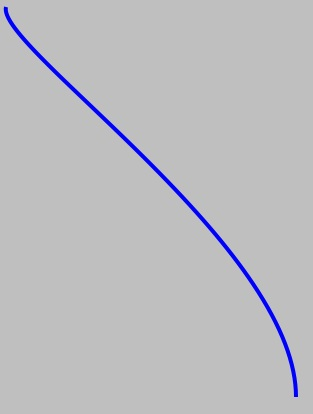 A cubic bezier curve drawn on an iPhone