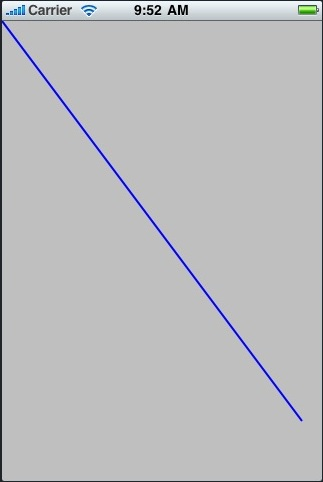 A line drawn on an iPhone view using Quartz 2D