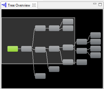 The Android Studio Hierarchy Viewer Tree Overview panel