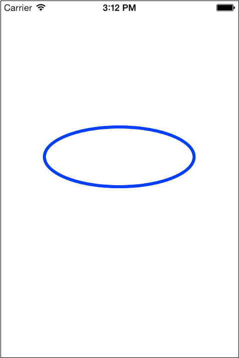 An iOS Core Graphics Ellipse
