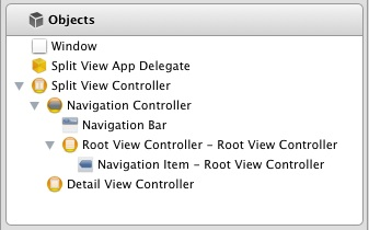 The object hierarchy of a split view controller