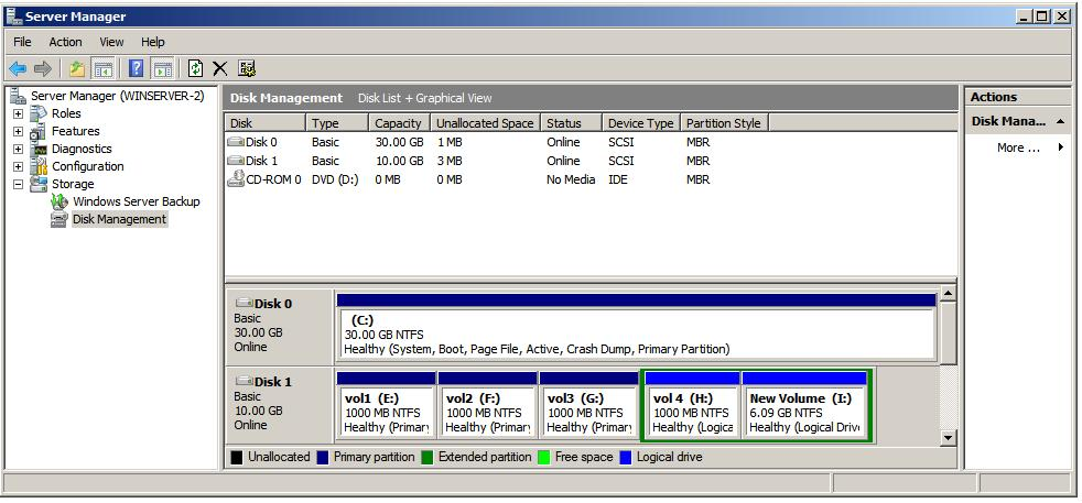 A disk configured with 3 primary partitions and an extended partition with 2 logival drives