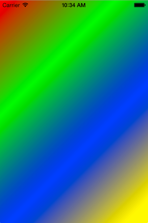 An iOS 10 Core Graphics linear gradient