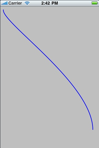 A Bézier Curve drawn on an iOS 4 iPhone screen