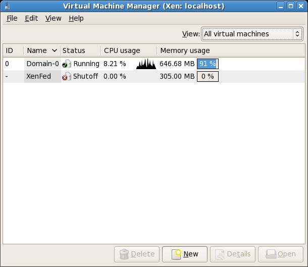 The Xen Virtual Machine Manager with Guest OS Shut Down