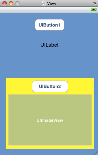 An example of an iOS 4 iPhone user interface view hierarchy in Interface Builder