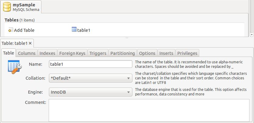 Adding a table to a new model in MySQL Workbench