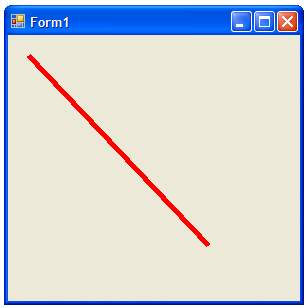 Drawing a Line in C#