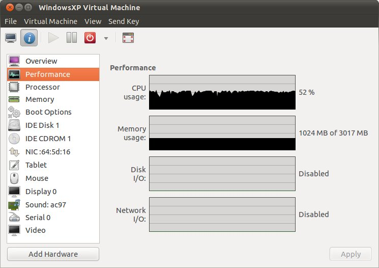 Monitoring the performace of an Ubuntu KVM guest