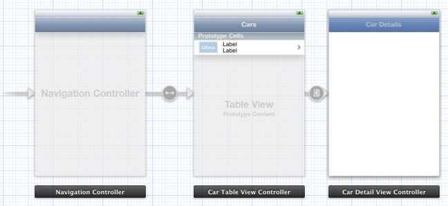 A table view storyboard with an embedded navigation controller and a segue