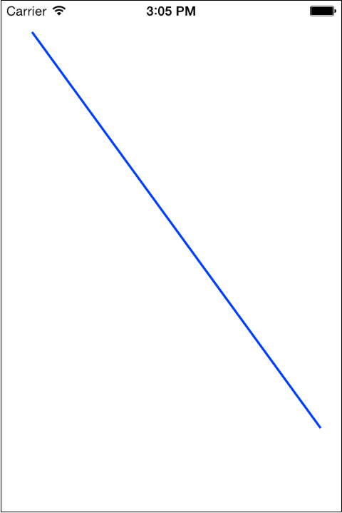 A line drawn with Core Graphics on iOS 10