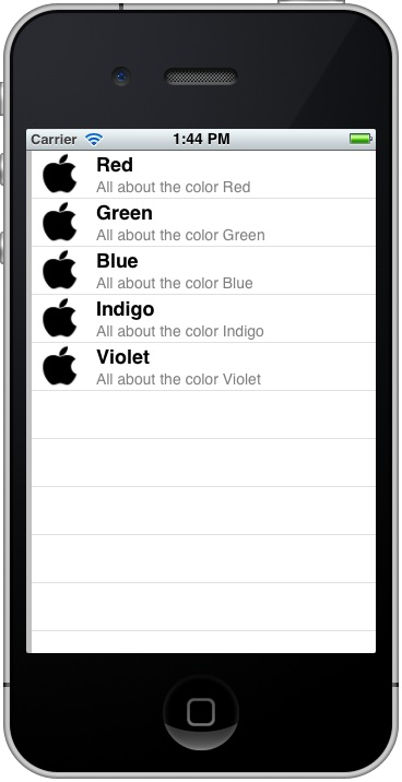 An example iOS 5 iPhone TableView application with images running