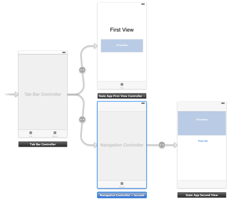 iOS 7 State Restoration Tutorial Storyboard