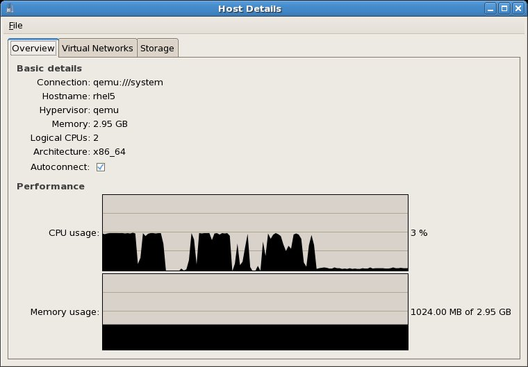 Monitoring the performance of an RHEL KVM host system